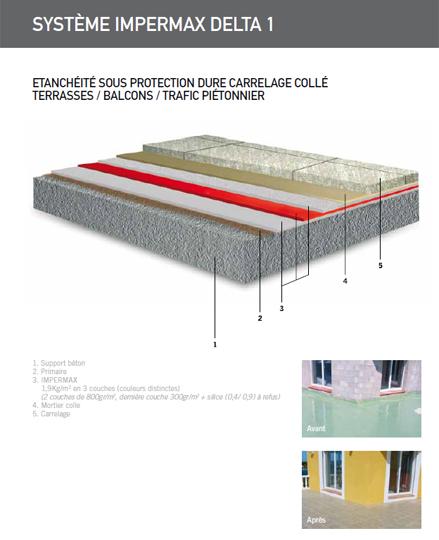 terrasse carrelage etancheite