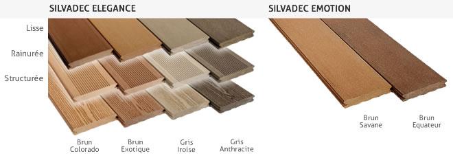 Terrasse composite forexia prix