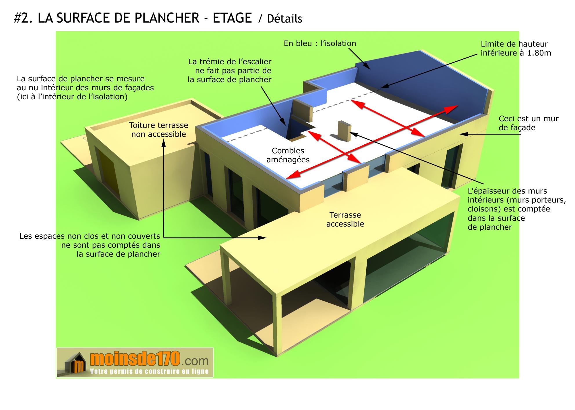 Terrasse sur pilotis surface de plancher
